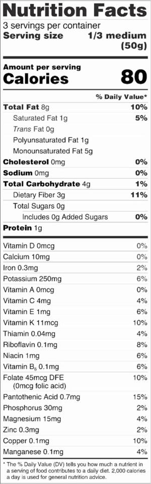 nutrition information for 1 avocado
